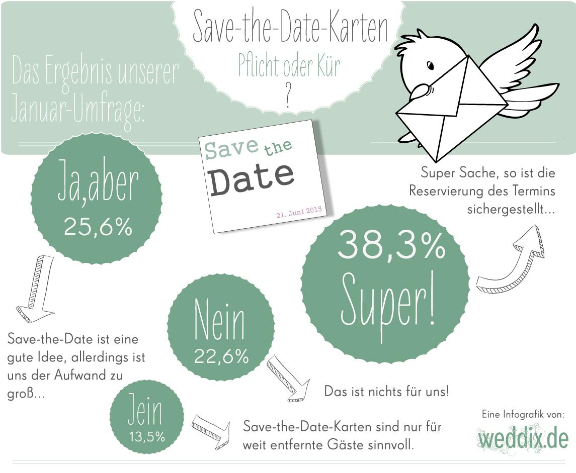 Save The Date Karten Selber Basteln :  thema save the date karten zur hochzeit grafik save the date karten